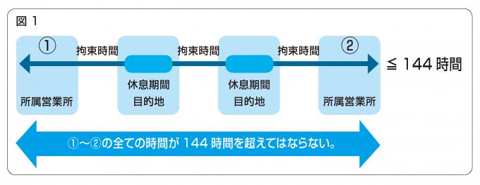 unkou_kanrigyomu_anzen_manual-26-680x263