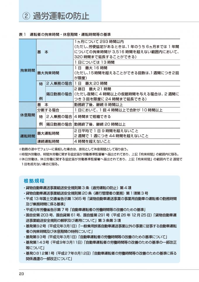 unkou_kanrigyomu_anzen_manual-28-680x962